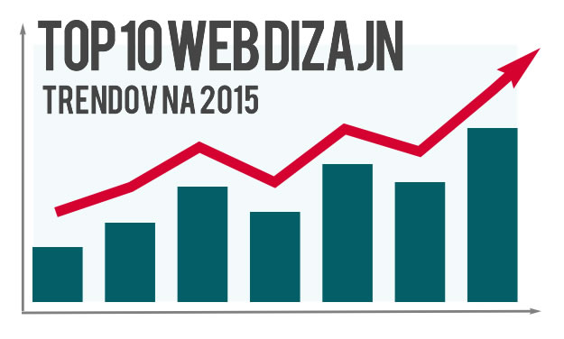 web-dizajn-trend-2015